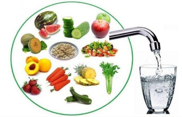 eat-water
