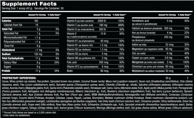 Shakeology-nutrition-label-1024x626